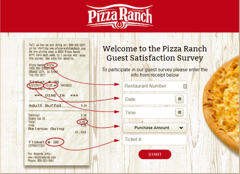 pizza ranch feedback 2021